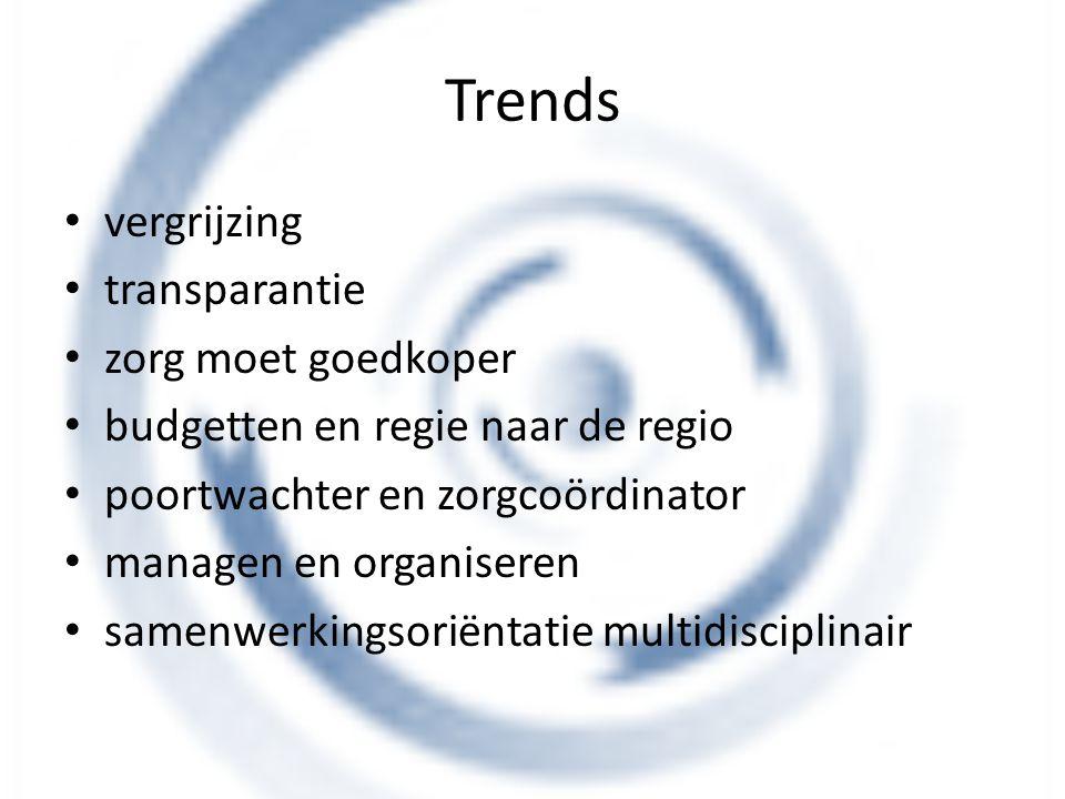 Trends vergrijzing transparantie zorg moet goedkoper