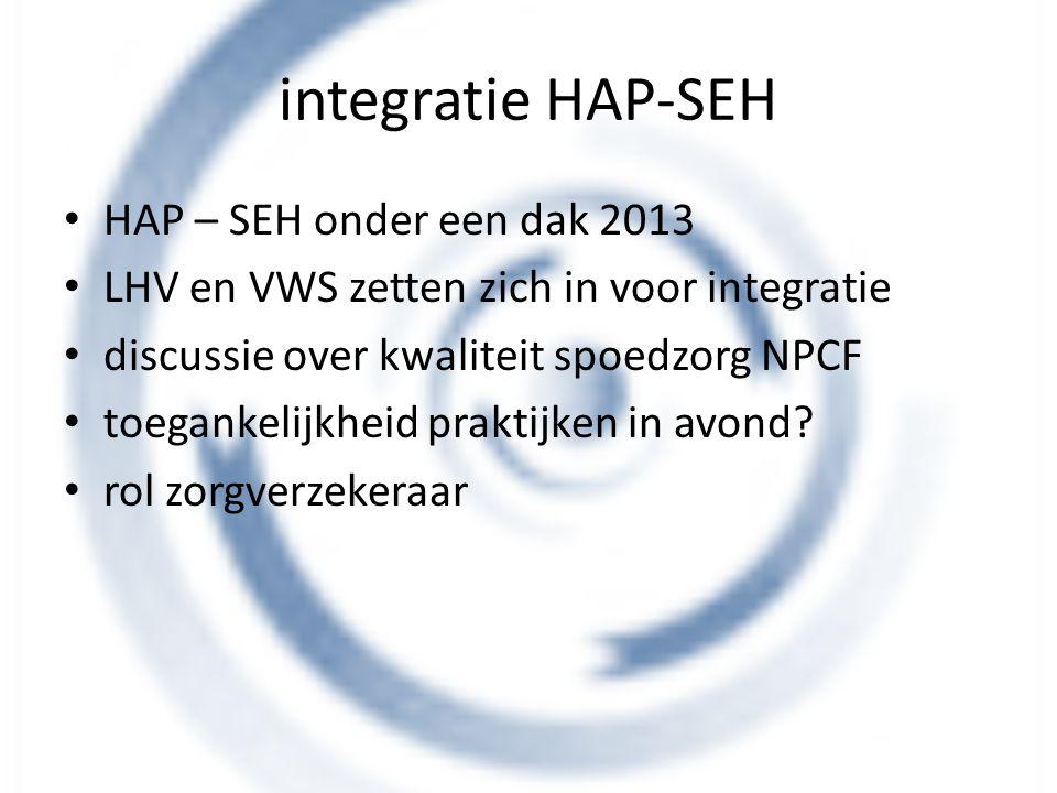 integratie HAP-SEH HAP – SEH onder een dak 2013
