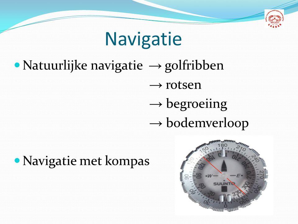 Navigatie Natuurlijke navigatie → golfribben → rotsen → begroeiing