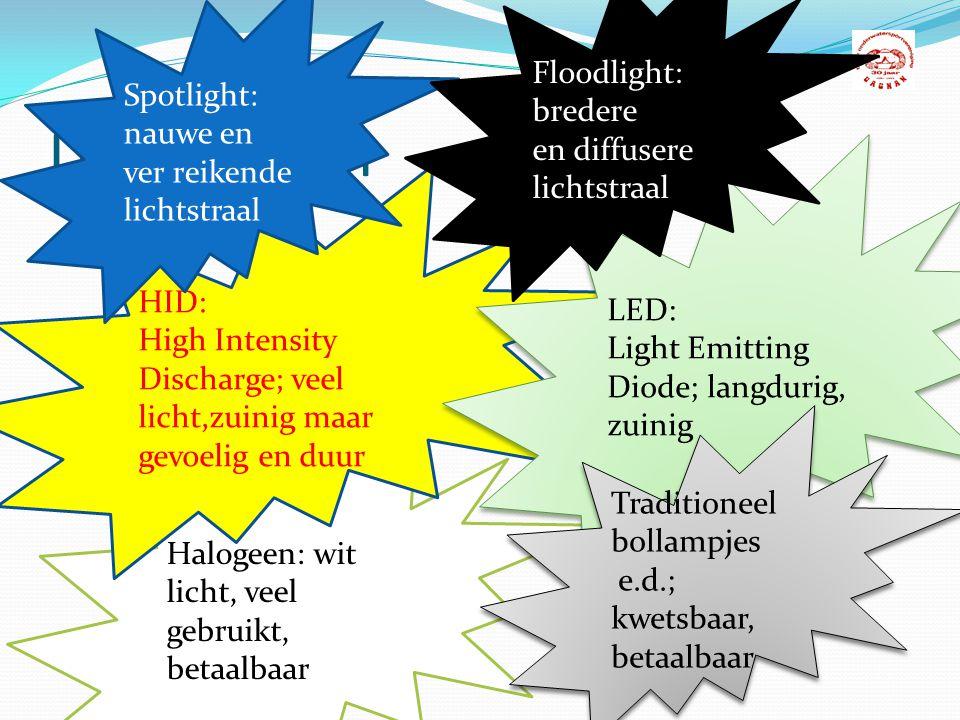 Duiklampen Floodlight: bredere Spotlight: nauwe en ver reikende