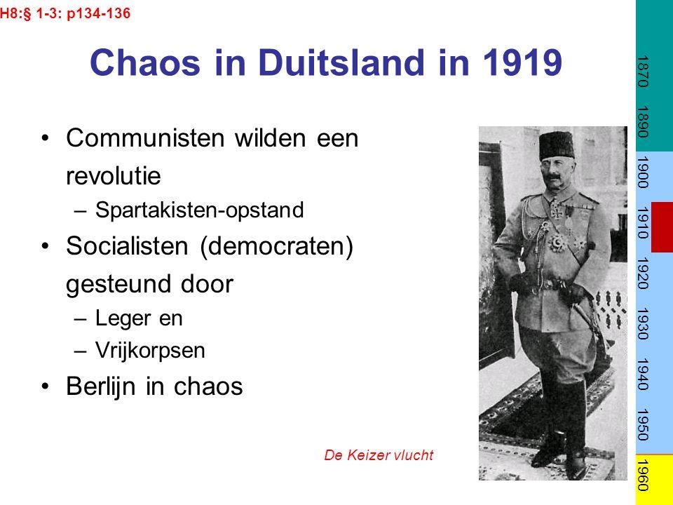 Chaos in Duitsland in 1919 Communisten wilden een revolutie