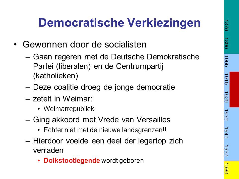 Democratische Verkiezingen