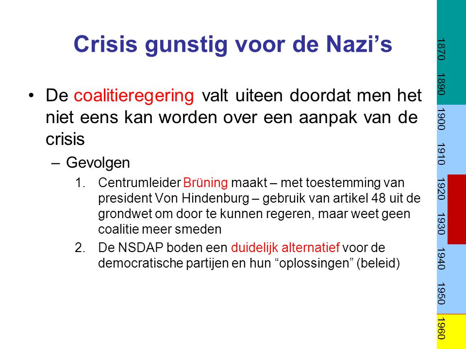 Crisis gunstig voor de Nazi's