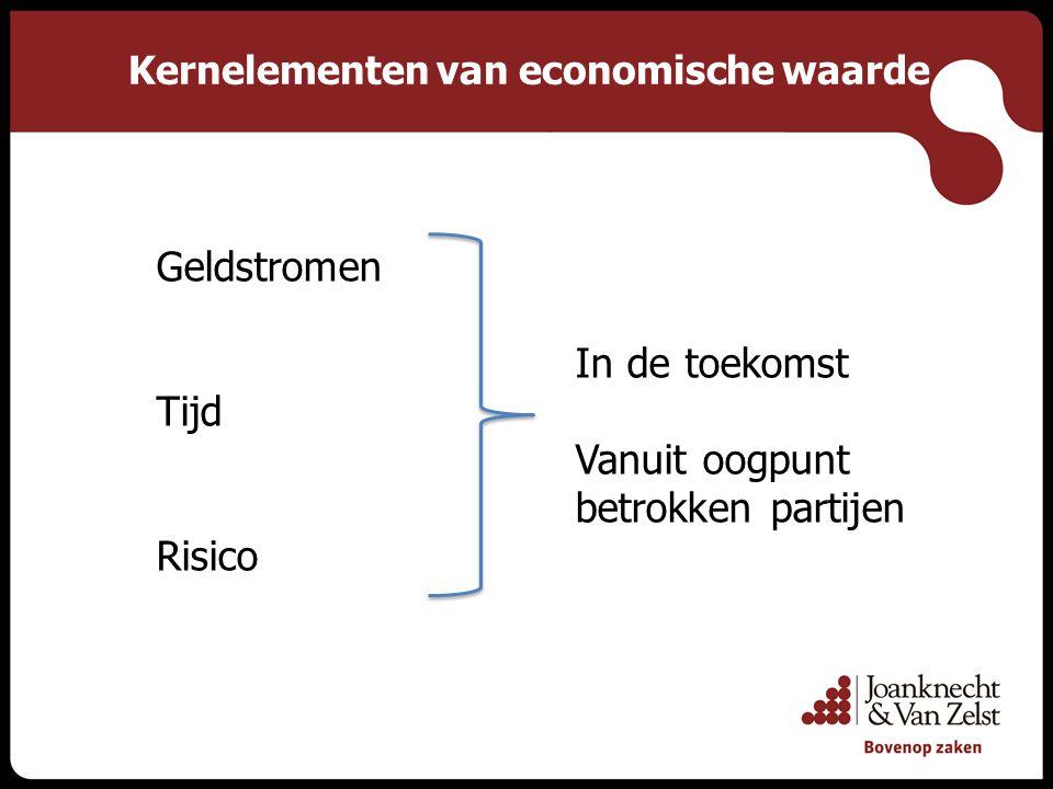 Kernelementen van economische waarde