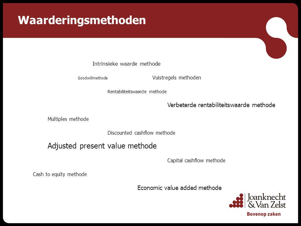 Waarderingsmethoden Intrinsieke waarde methode