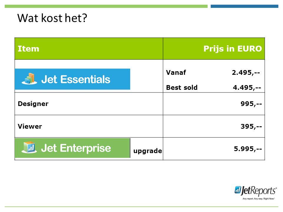 Wat kost het Item Prijs in EURO Jet Reports for Dynamics NAV