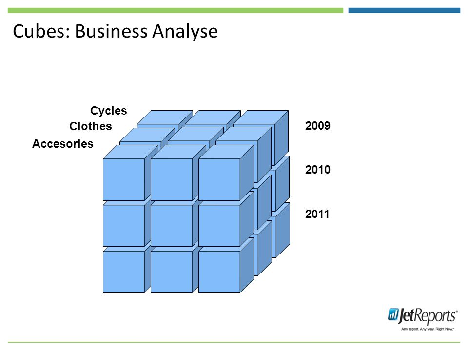 Cubes: Business Analyse