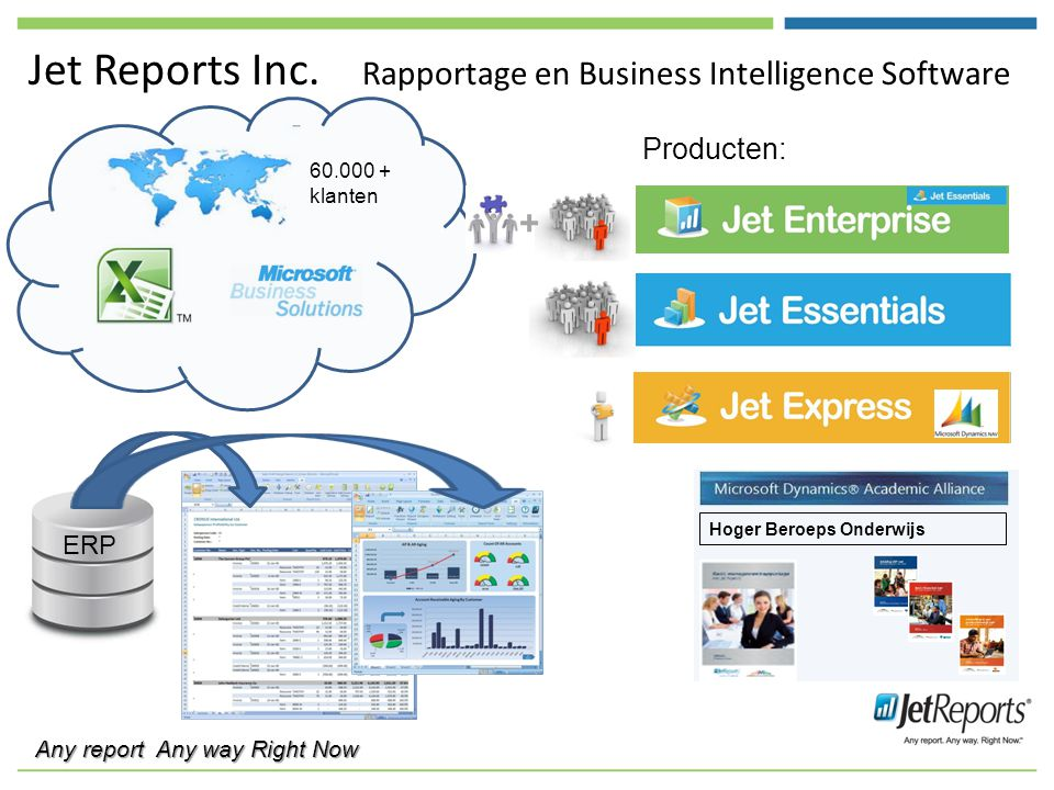 Jet Reports Inc. Rapportage en Business Intelligence Software