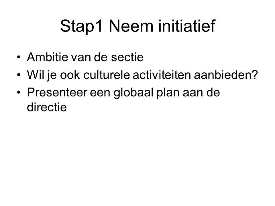 Stap1 Neem initiatief Ambitie van de sectie