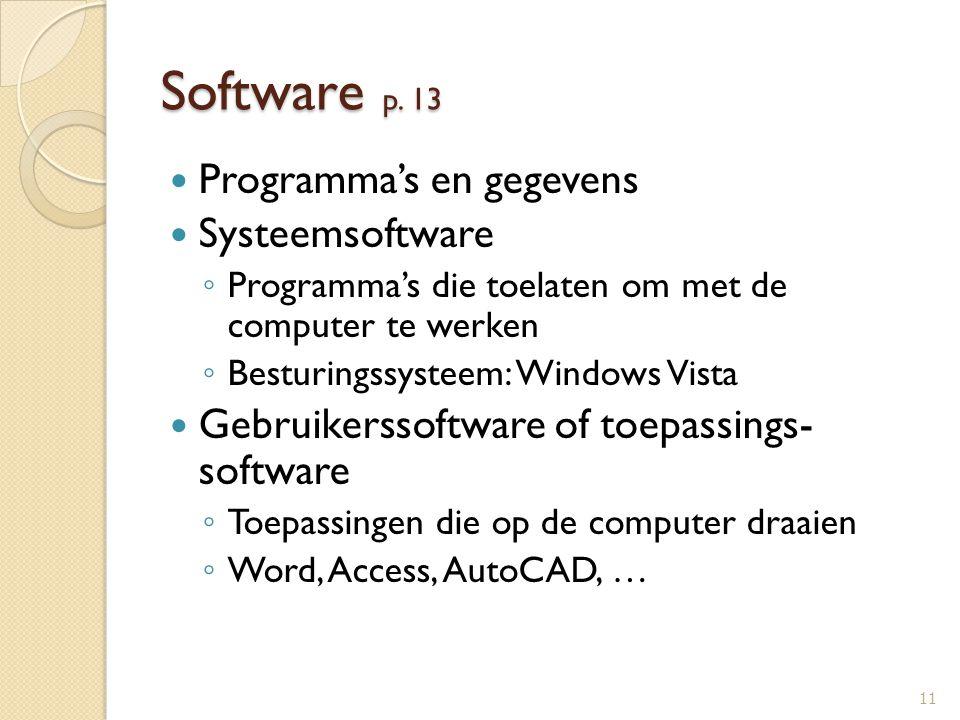 Software p. 13 Programma's en gegevens Systeemsoftware