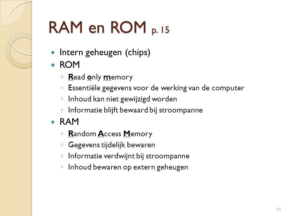 RAM en ROM p. 15 Intern geheugen (chips) ROM RAM Read only memory