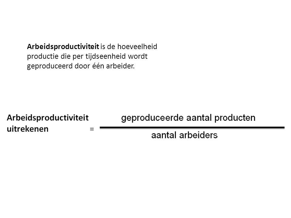Arbeidsproductiviteit is de hoeveelheid productie die per tijdseenheid wordt geproduceerd door één arbeider.