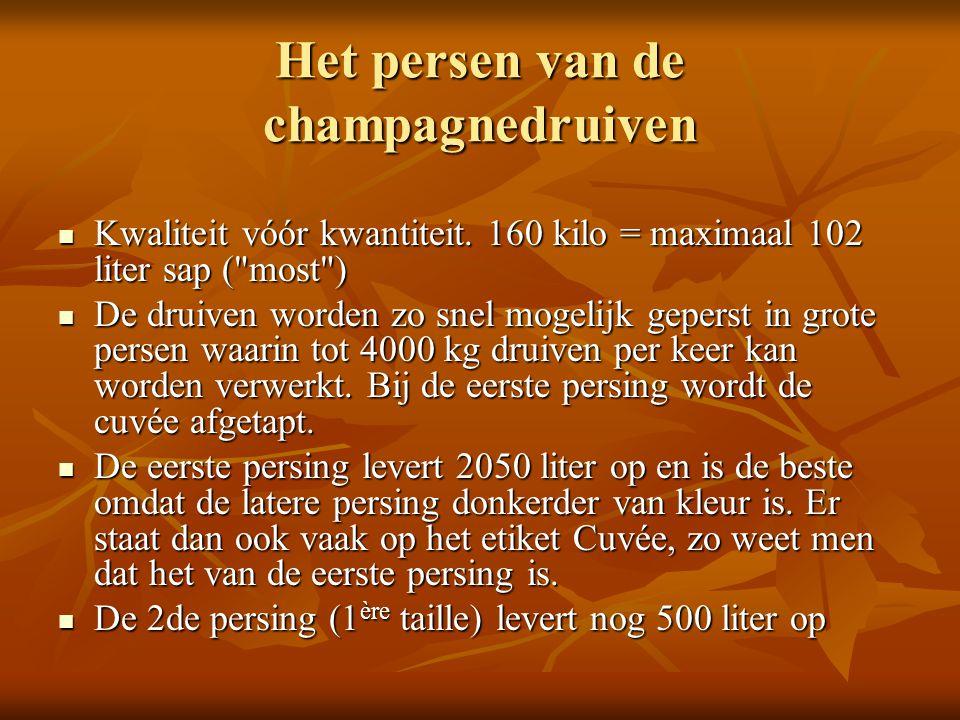 Het persen van de champagnedruiven
