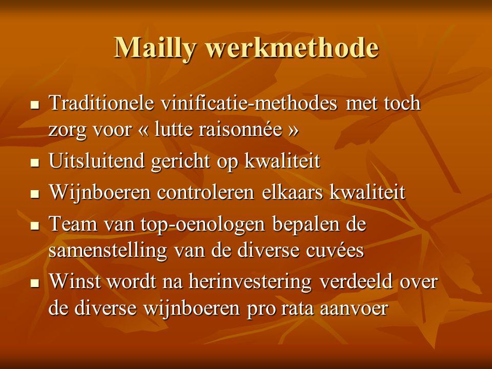 Mailly werkmethode Traditionele vinificatie-methodes met toch zorg voor « lutte raisonnée » Uitsluitend gericht op kwaliteit.