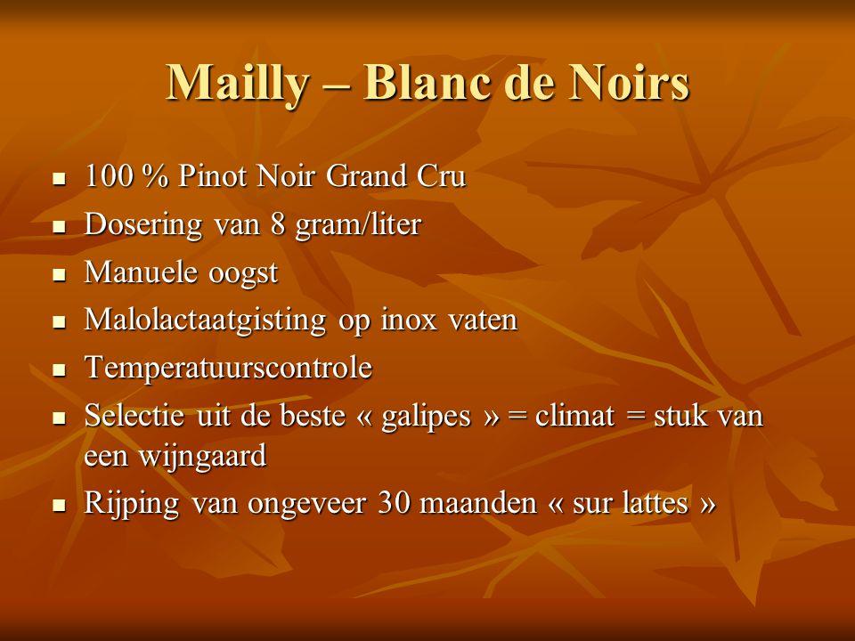 Mailly – Blanc de Noirs 100 % Pinot Noir Grand Cru