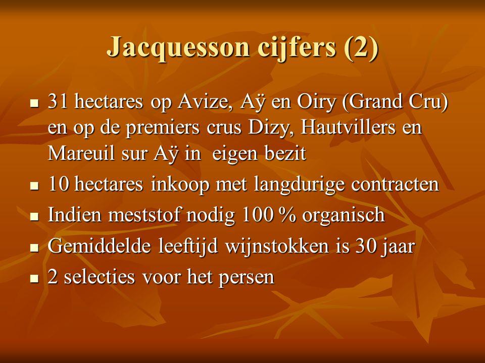 Jacquesson cijfers (2) 31 hectares op Avize, Aÿ en Oiry (Grand Cru) en op de premiers crus Dizy, Hautvillers en Mareuil sur Aÿ in eigen bezit.