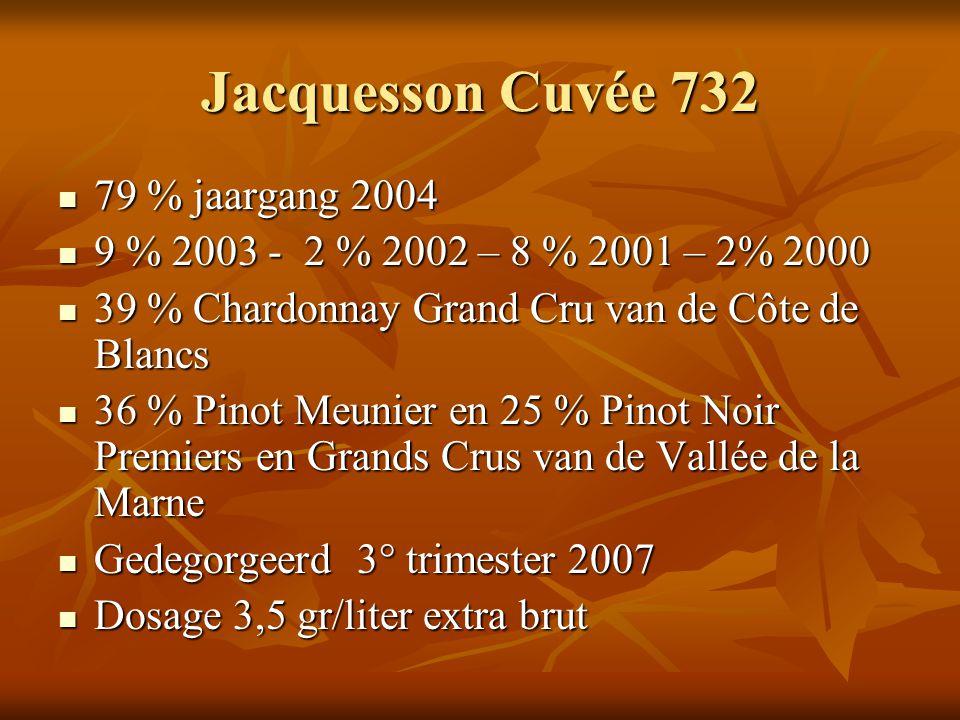 Jacquesson Cuvée 732 79 % jaargang 2004