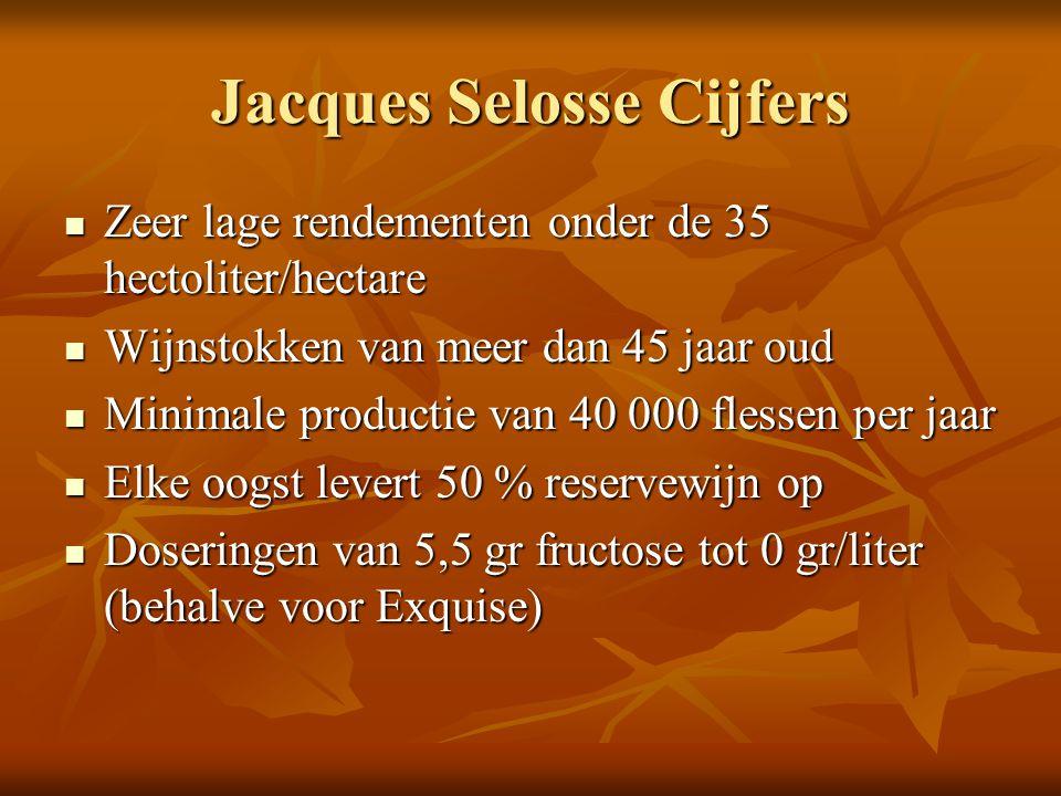 Jacques Selosse Cijfers