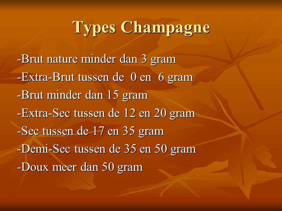 Types Champagne -Brut nature minder dan 3 gram