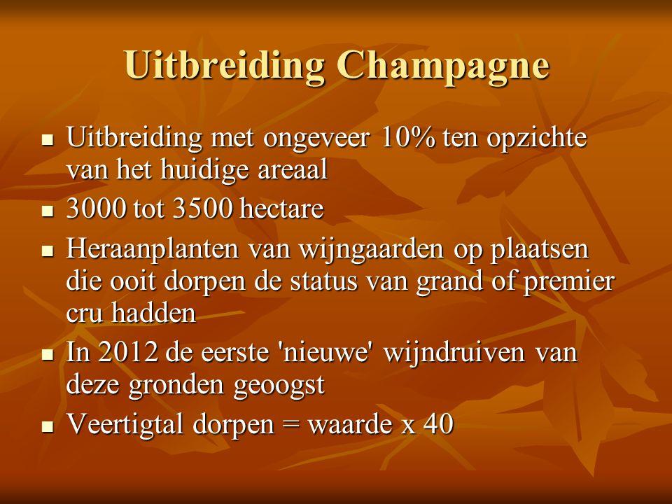 Uitbreiding Champagne
