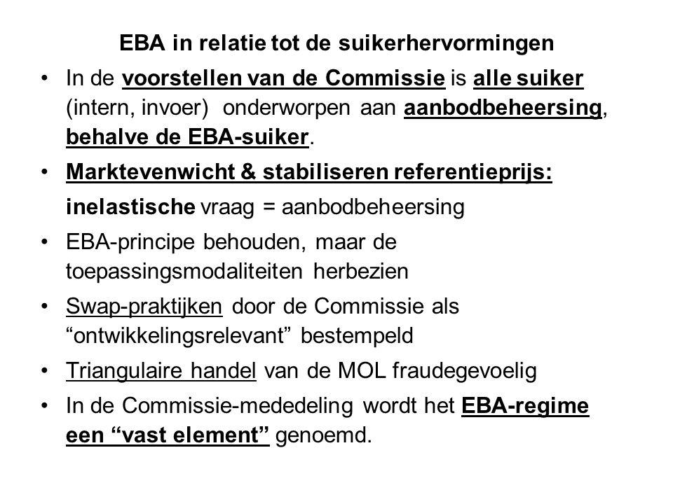 EBA in relatie tot de suikerhervormingen