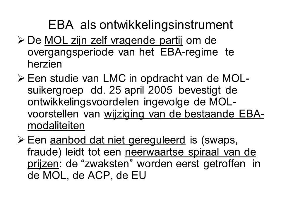 EBA als ontwikkelingsinstrument