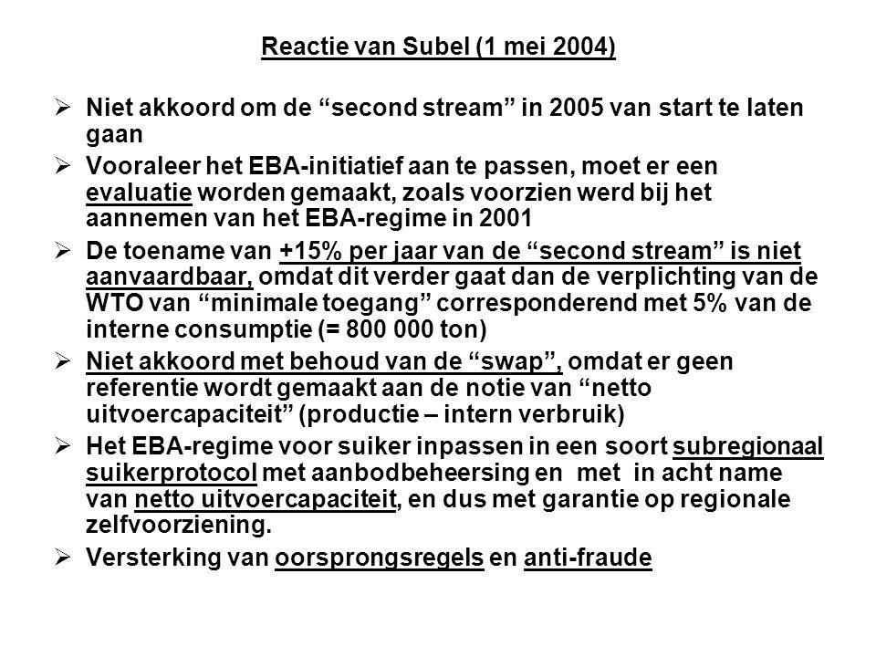 Reactie van Subel (1 mei 2004)