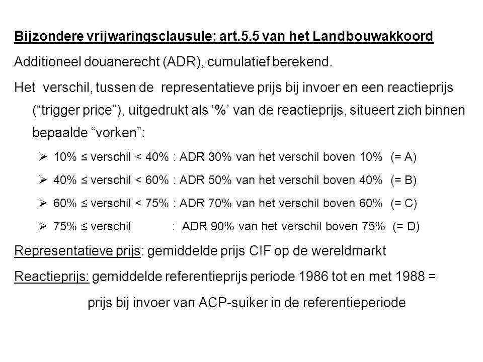 Bijzondere vrijwaringsclausule: art.5.5 van het Landbouwakkoord