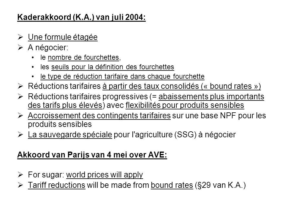 Kaderakkoord (K.A.) van juli 2004: Une formule étagée A négocier: