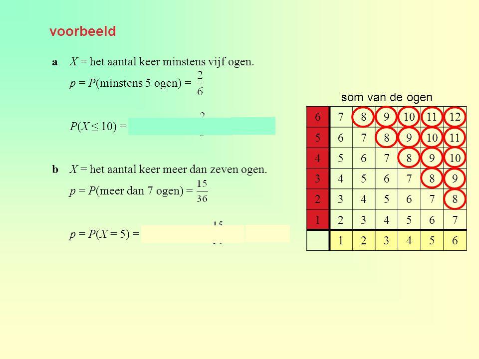 voorbeeld a X = het aantal keer minstens vijf ogen.