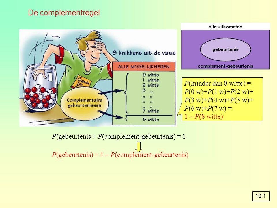 De complementregel P(minder dan 8 witte) =