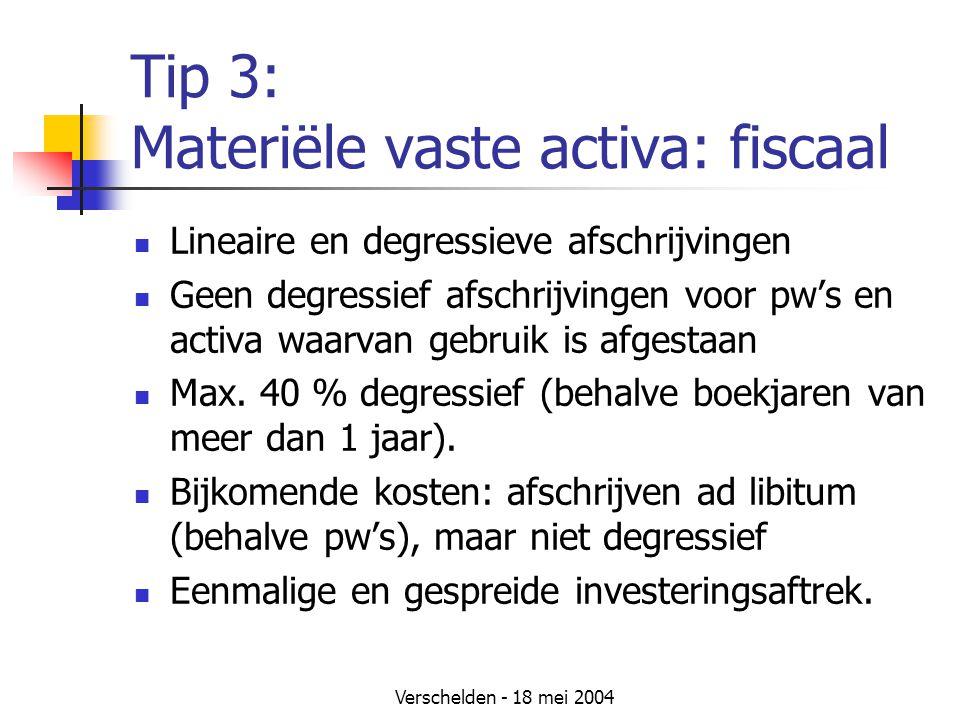Tip 3: Materiële vaste activa: fiscaal