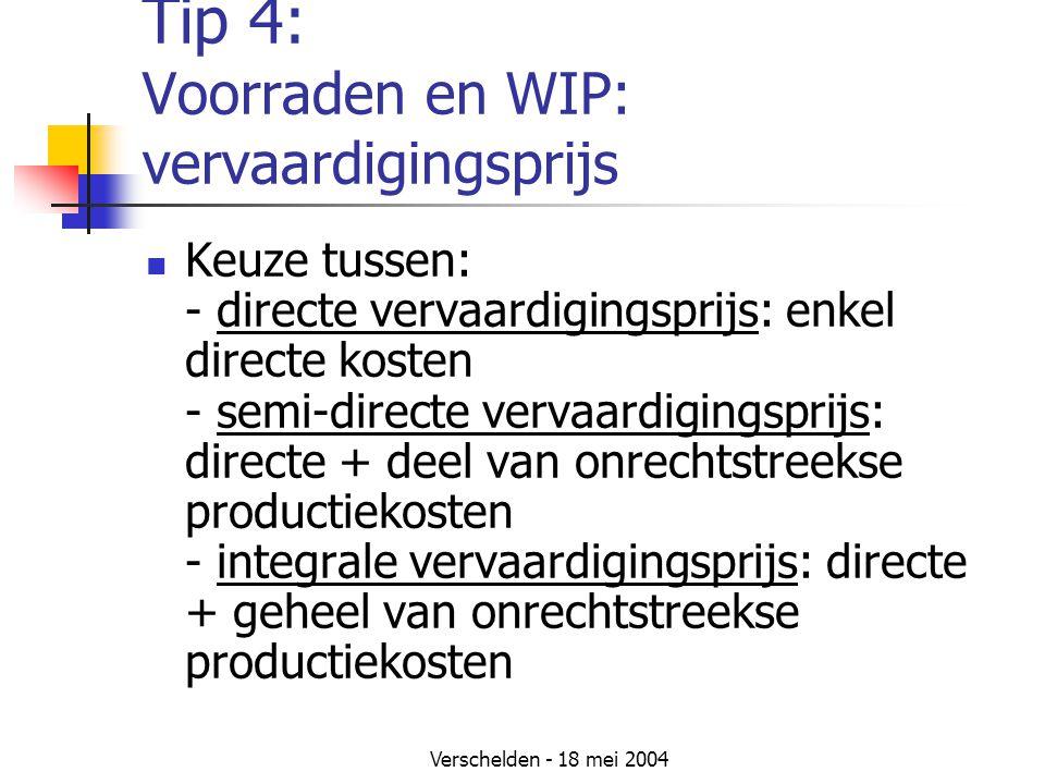 Tip 4: Voorraden en WIP: vervaardigingsprijs