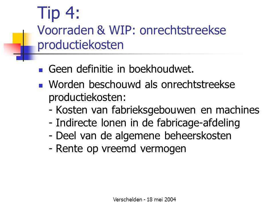 Tip 4: Voorraden & WIP: onrechtstreekse productiekosten