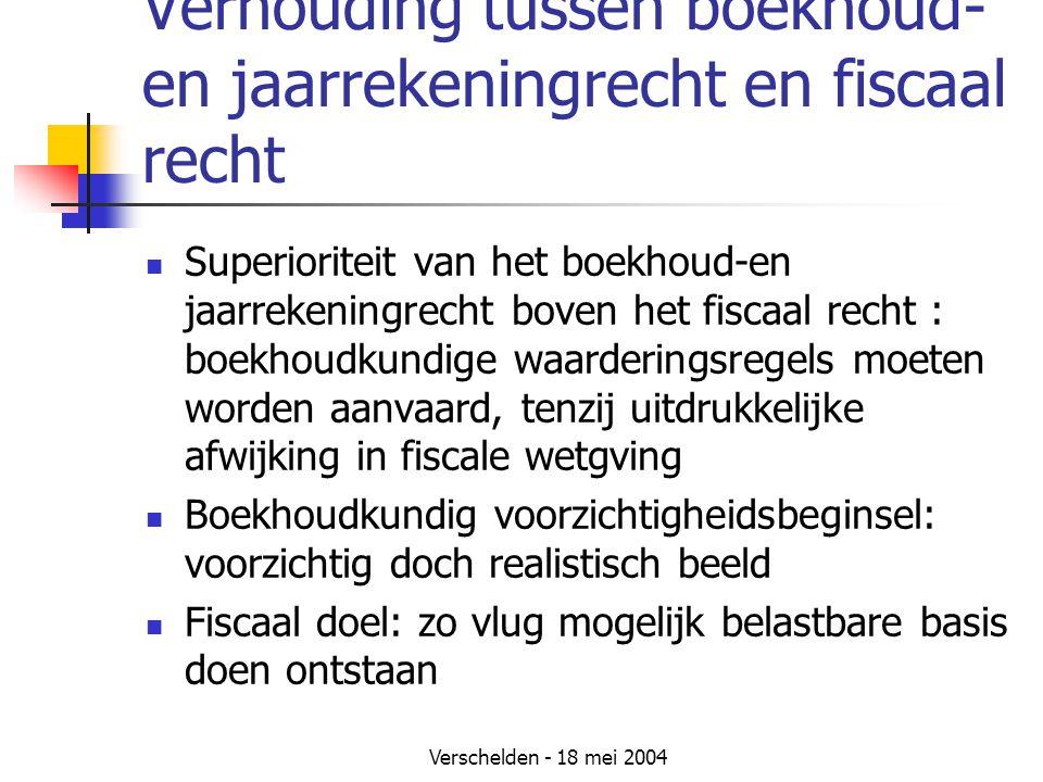 Verhouding tussen boekhoud-en jaarrekeningrecht en fiscaal recht