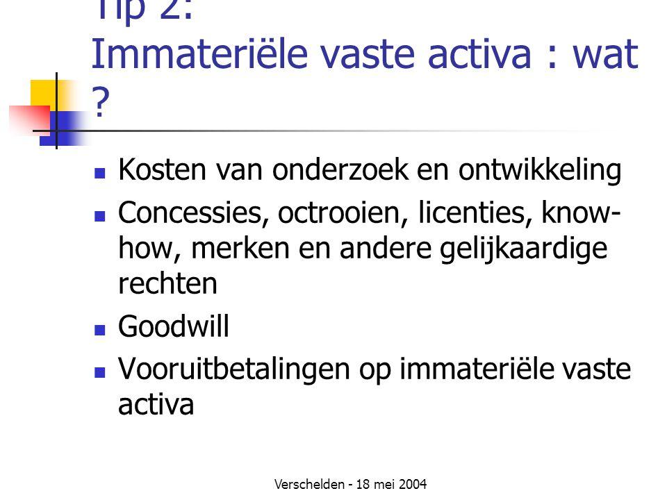 Tip 2: Immateriële vaste activa : wat