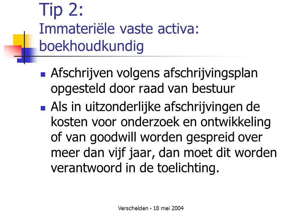 Tip 2: Immateriële vaste activa: boekhoudkundig