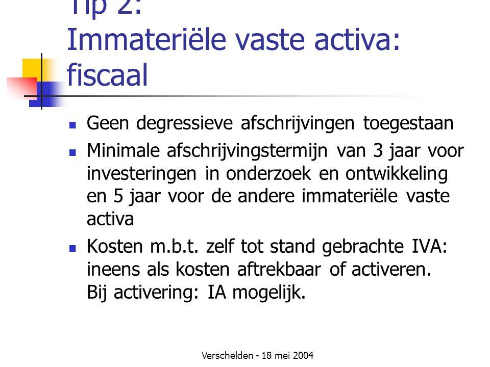 Tip 2: Immateriële vaste activa: fiscaal