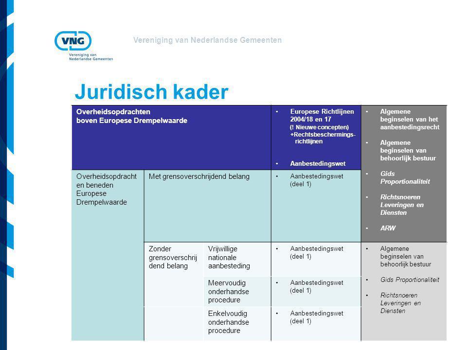 Juridisch kader Overheidsopdrachten boven Europese Drempelwaarde