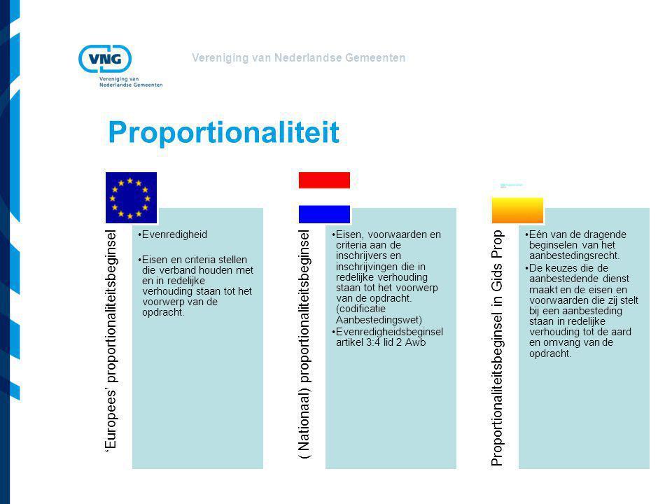 Proportionaliteit 'Europees' proportionaliteitsbeginsel Evenredigheid