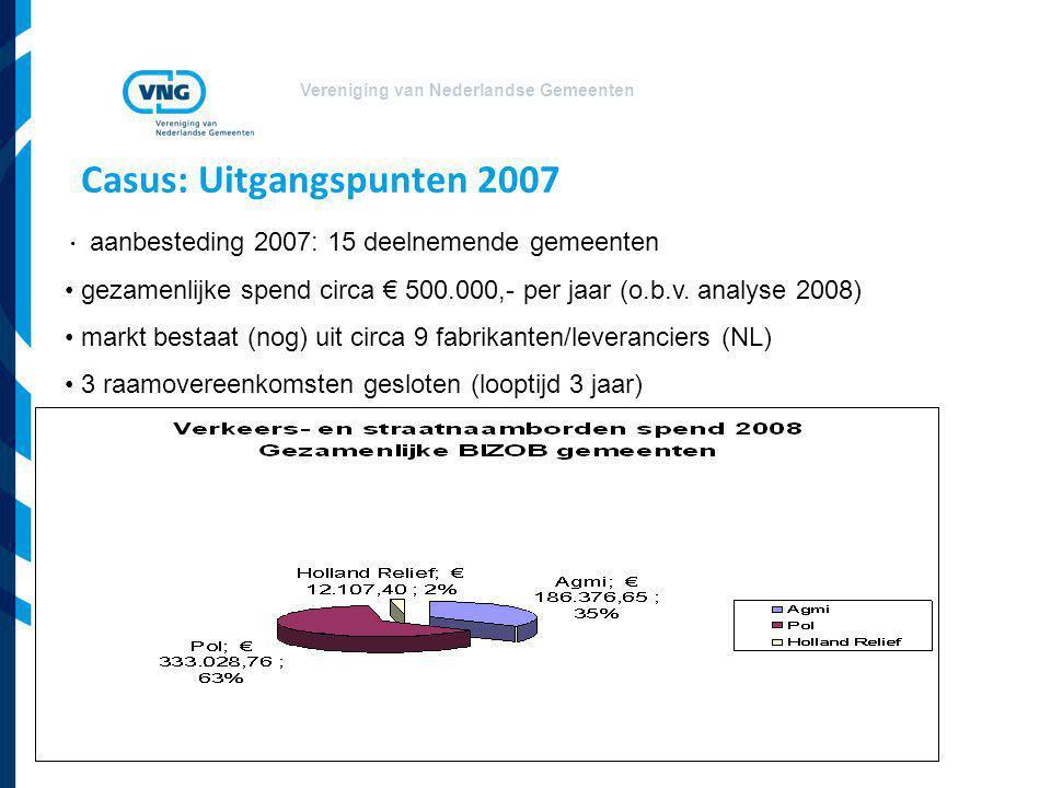 Casus: Uitgangspunten 2007