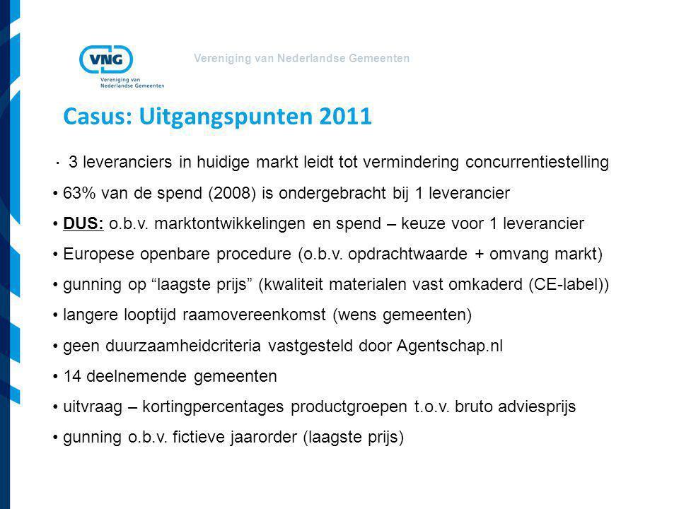 Casus: Uitgangspunten 2011