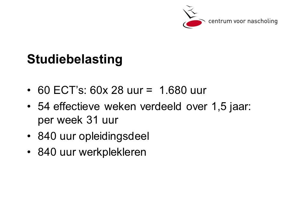 Studiebelasting 60 ECT's: 60x 28 uur = 1.680 uur