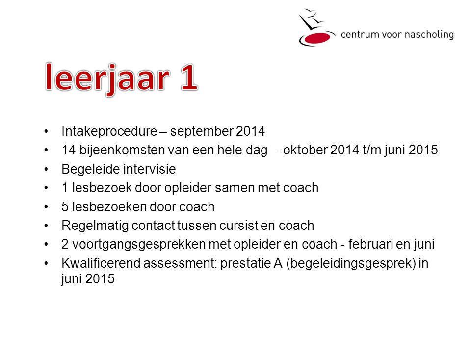 leerjaar 1 Intakeprocedure – september 2014