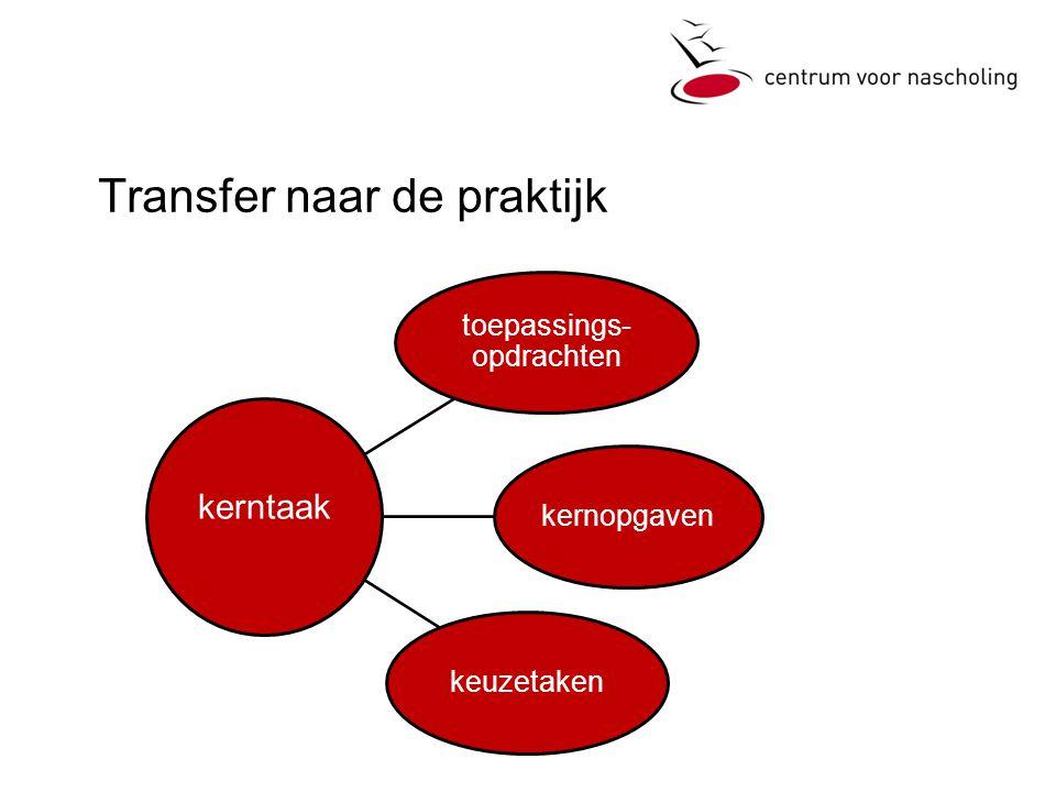 Transfer naar de praktijk