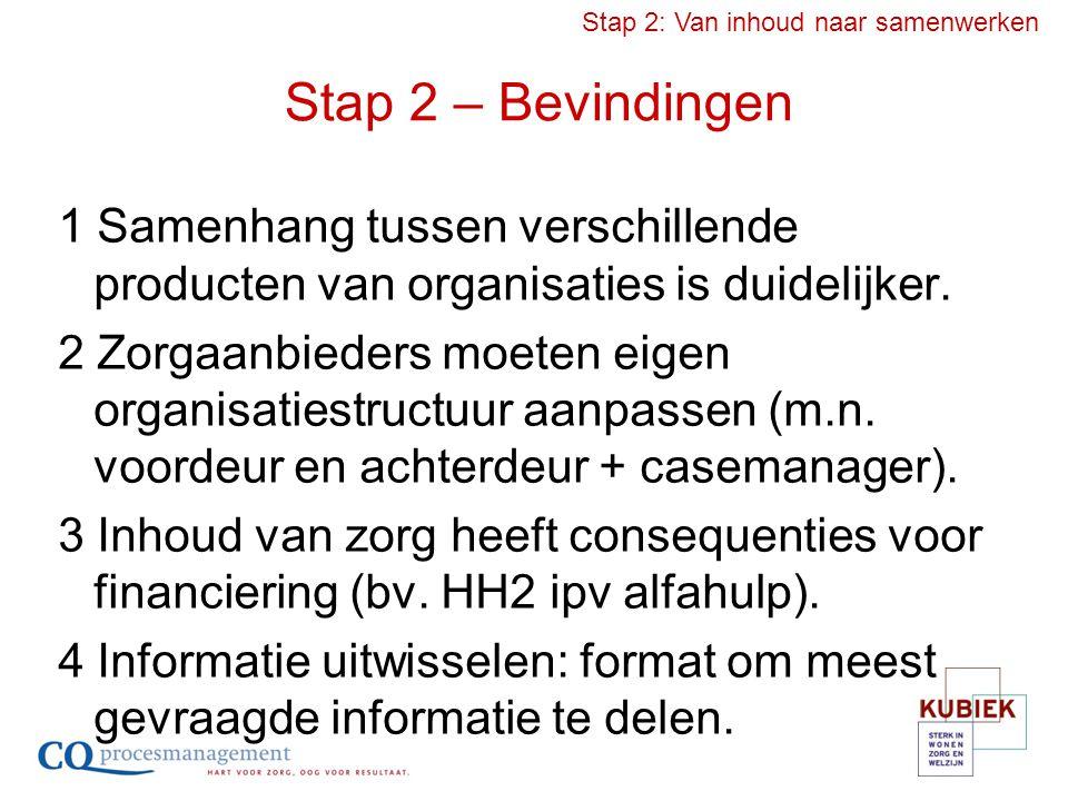 Stap 2: Van inhoud naar samenwerken