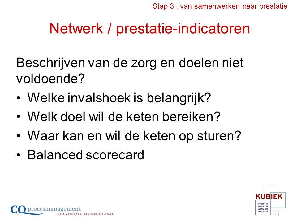 Netwerk / prestatie-indicatoren