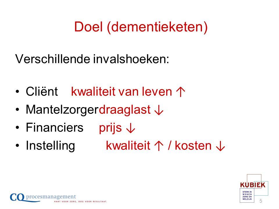 Doel (dementieketen) Verschillende invalshoeken: