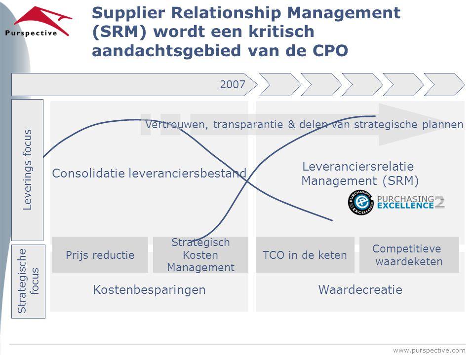 Supplier Relationship Management (SRM) wordt een kritisch aandachtsgebied van de CPO