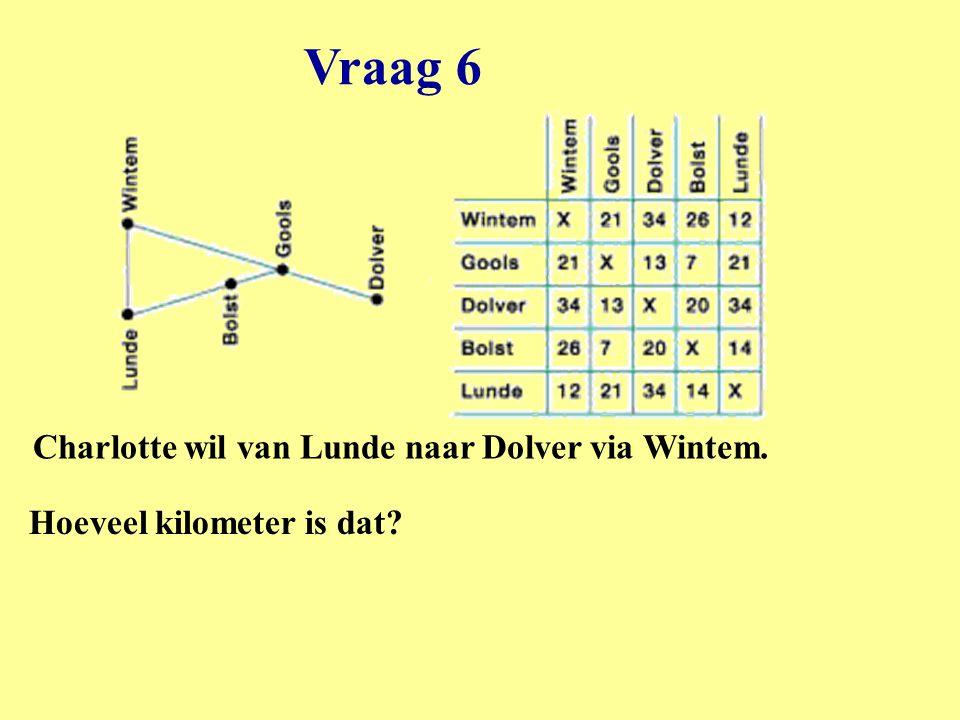 Charlotte wil van Lunde naar Dolver via Wintem.